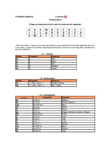 <font size=+0.1 >Espanhol Apostila</font>